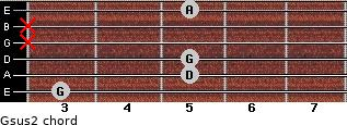 Gsus2 for guitar on frets 3, 5, 5, x, x, 5