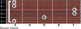Gsus2 for guitar on frets 3, 5, 7, 7, 3, 3