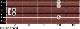 Gsus2 for guitar on frets x, 10, 7, 7, 10, 10