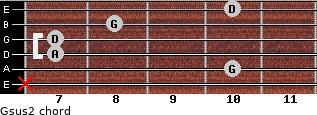 Gsus2 for guitar on frets x, 10, 7, 7, 8, 10