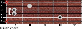 Gsus2 for guitar on frets x, 10, 7, 7, 8, x