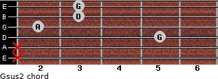 Gsus2 for guitar on frets x, x, 5, 2, 3, 3