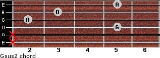 Gsus2 for guitar on frets x, x, 5, 2, 3, 5