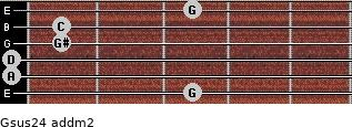 Gsus2/4 add(m2) guitar chord
