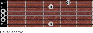 Gsus2 add(m2) guitar chord