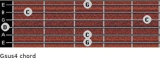Gsus4 for guitar on frets 3, 3, 0, 5, 1, 3
