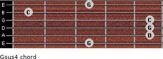 Gsus4 for guitar on frets 3, 5, 5, 5, 1, 3