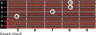 Gsus4 for guitar on frets x, x, 5, 7, 8, 8
