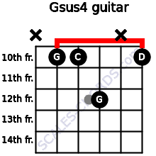Gsus4 for guitar on frets x, 10, 10, 12, x, 10