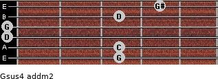 Gsus4 add(m2) guitar chord