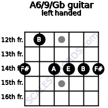 A6/9/Gb guitar chord left handed