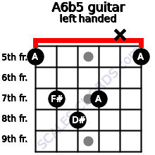 A6b5 guitar chord left handed