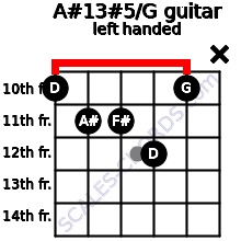 A#13#5/G guitar chord left handed