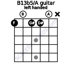 B13b5/A guitar chord left handed