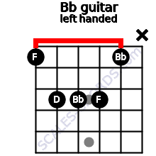 Bb guitar chord left handed