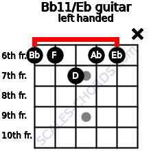 Bb11/Eb guitar chord left handed