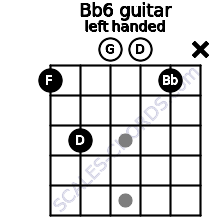 Bb6 guitar chord left handed