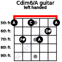 Cdim6/A guitar chord left handed