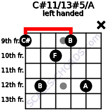 C#11/13#5/A guitar chord left handed