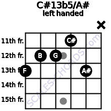 C#13b5/A# guitar chord left handed