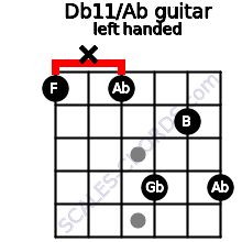 Db11/Ab guitar chord left handed