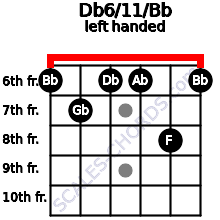 Db6/11/Bb guitar chord left handed