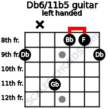 Db6/11b5 guitar chord left handed