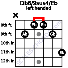 Db6/9sus4/Eb guitar chord left handed