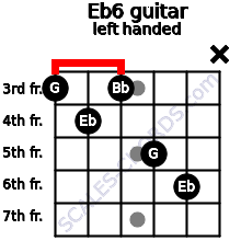 Eb6 guitar chord left handed