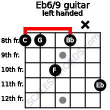 Eb6/9 guitar chord left handed
