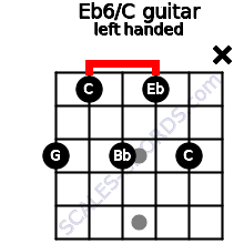 Eb6/C guitar chord left handed