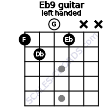 Eb9 guitar chord left handed
