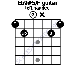 Eb9#5/F guitar chord left handed