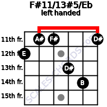 F#11/13#5/Eb guitar chord left handed
