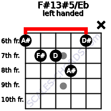 F#13#5/Eb guitar chord left handed