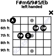 F#m6/9#5/Eb guitar chord left handed