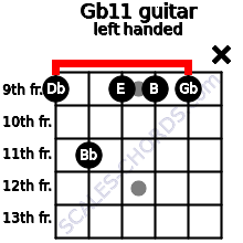 Gb11 guitar chord left handed