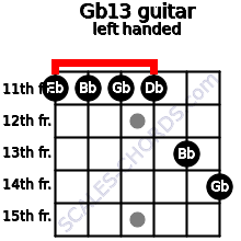 Gb13 guitar chord left handed