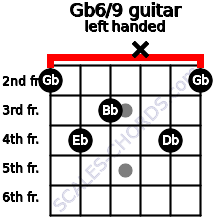 Gb6/9 guitar chord left handed