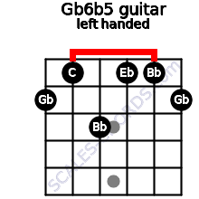 Gb6b5 guitar chord left handed