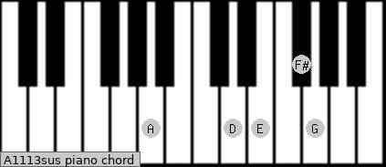 A11/13sus piano chord