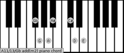 A11/13/Gb add(m2) piano chord