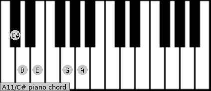 A11\C# piano chord