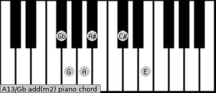 A13/Gb add(m2) piano chord