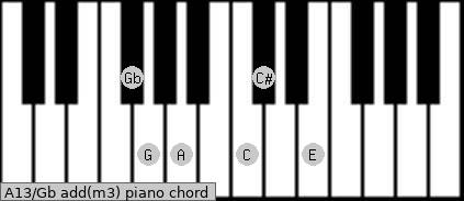 A13/Gb add(m3) piano chord