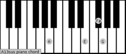 A13sus piano chord