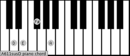 A6/11sus/D Piano chord chart