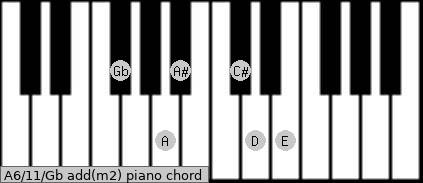 A6/11/Gb add(m2) piano chord