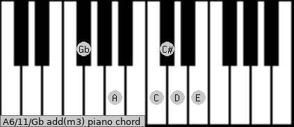 A6/11/Gb add(m3) piano chord