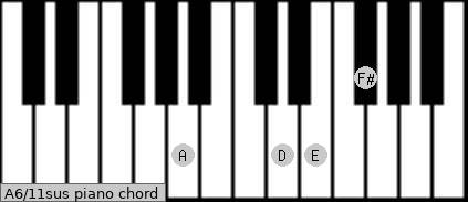 A6/11sus piano chord